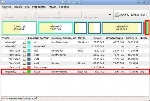 User:Petr-akhlamov/RAM from HD - ReactOS Wiki